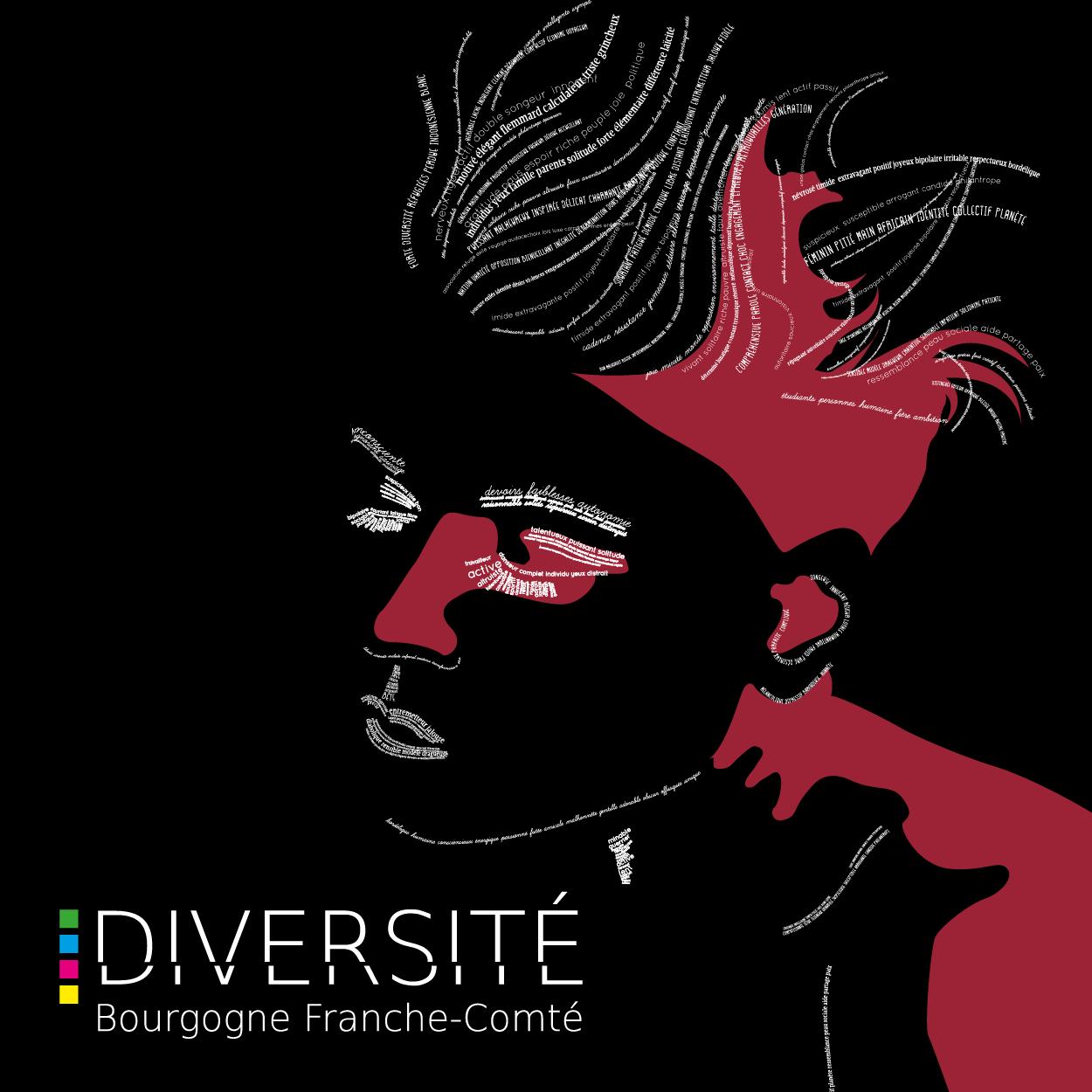 Festival de cinéma Diversité – du 21 mars au 6 avril 2018 en BFC