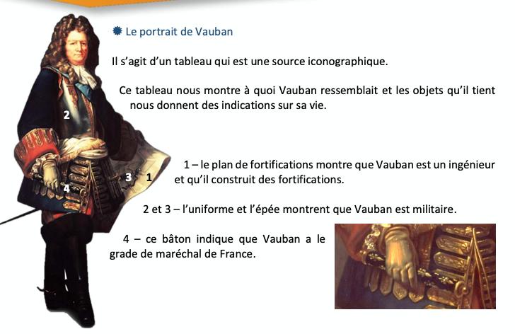 """Préparer sa visite à la Citadelle de Besançon – Fiche pédagogique """"Qui était Vauban ?"""""""